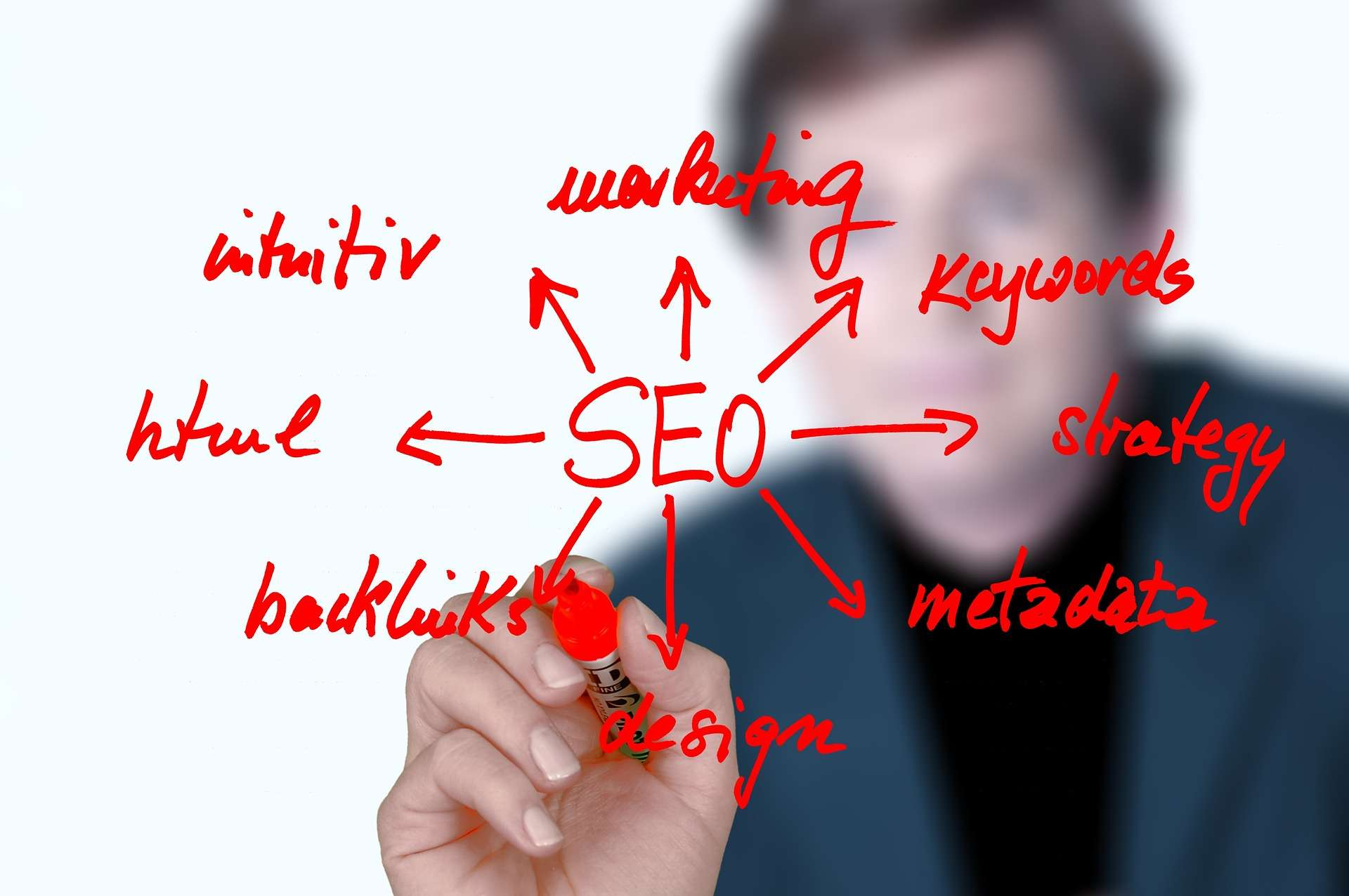 SEO Services for Government Contractors